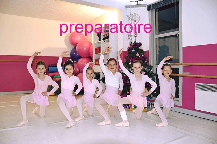 Portes ouvertes danse classique préparatoire
